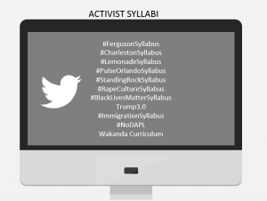 Image of a desktop computer with the names of activist syllabi, like #pulseorlando and #blacklivesmatter, written across it. The Twitter bird is shown to the left of the activist syllabi names.